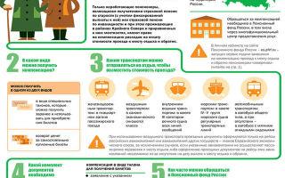 Льготы на проезд в электричках в 2020 году — студентам, пенсионерам, учащимся, кто имеет, москве