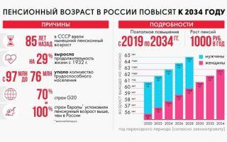 Пенсия участникам боевых действий в чечне в 2020 году — размер, индексация, сумма