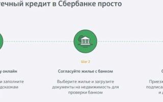 Подать онлайн-заявку на ипотеку в сбербанке в 2020 году — оформить, без первоначального взноса, заполнение, образец
