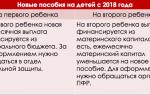 Как рассчитать прожиточный минимум на семью из 4 человек в 2020 году — в москве, в спб
