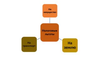 Московская надбавка к пенсии в 2020 году — кому положена, размер, 80 лет, доплата работающим пенсионерам