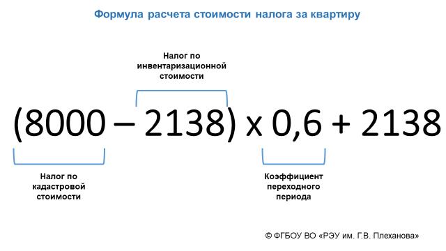 Льготы на налог на имущество физических лиц (освобождение) в 2020 году - пенсионерам, уплату, НК РФ, кому положены