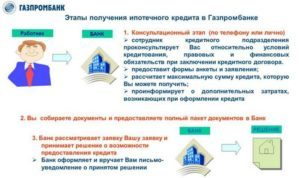 Беларусбанк погашение кредита на жилье