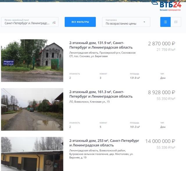 Ипотека на строительство частного дома в 2020 году - Сбербанк, ВТБ 24, условия, Россельхозбанк