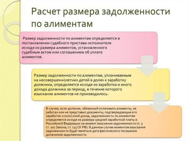 Прожиточный минимум на ребенка в 2020 году - в Москве, алименты, что входит, инвалида, в месяц, если меньше, новый закон