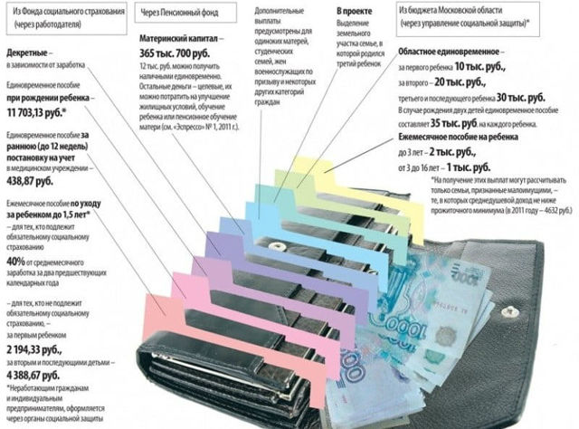 Патент розничная торговля документы