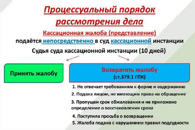 Как проверить иностранные водительские права на штрафы