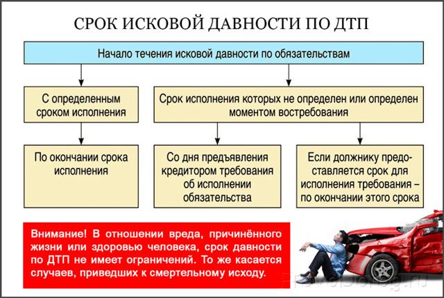 Приставы одинцовского района большие вяземы официальный сайт