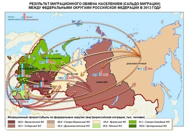 Сальдо миграции в 2020 году - что это такое, формула, как рассчитать, России, отрицательное