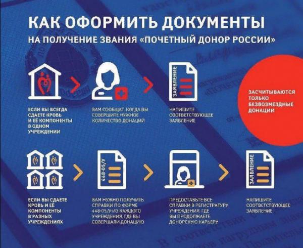 Где сдать кровь в москве за деньги адреса и цены 2020 официальный сайт