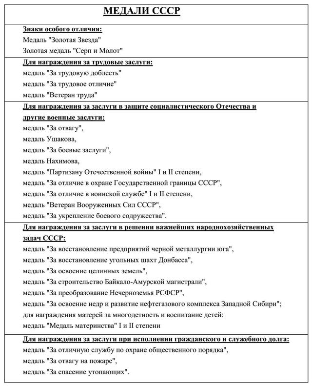 Медаль Ветеран труда в 2020 году - России, как получить, кто награждается