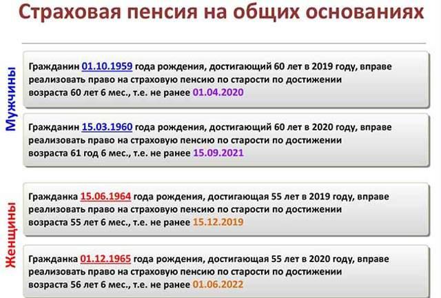 Налог на бездетность в беларуси