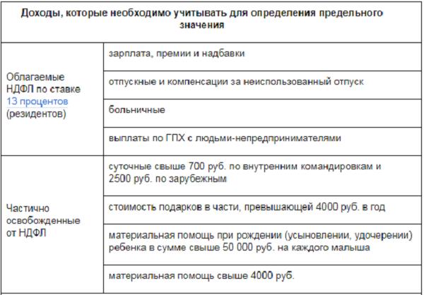 Заявление в сбербанк о закрытии счета