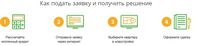 Подать онлайн-заявку на ипотеку в Сбербанке в 2020 году - оформить, без первоначального взноса, заполнение, образец