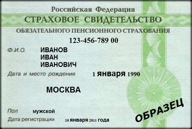 Как оформить субсидию в 2020 году - на коммунальные услуги, квартиру от государства, оплату пенсионерам, Москве