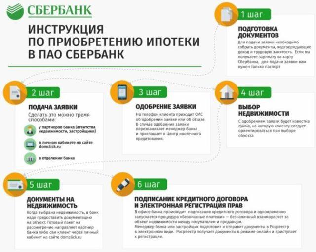 банк спб бизнес онлайн