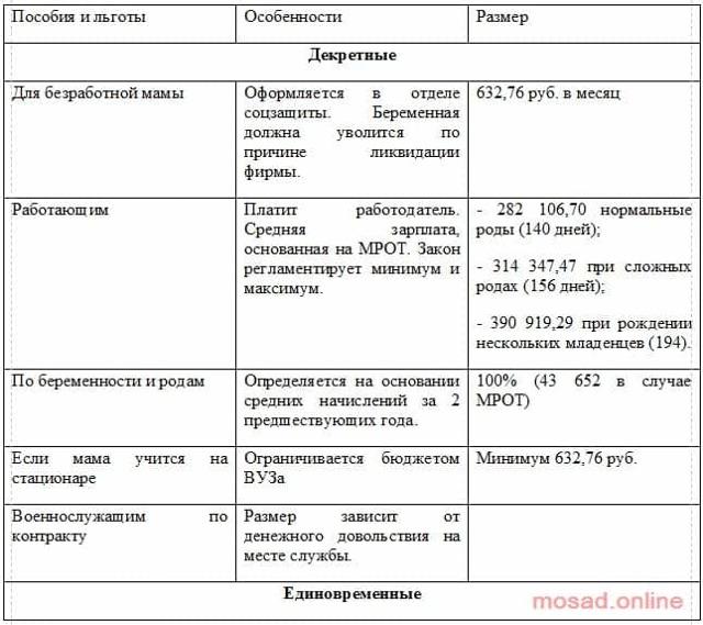 Субсидии за 3 ребенка в 2020 году - какие регионы получают, при рождении, какие есть, Москве