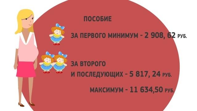 Какие выплаты положены при рождении второго ребенка в 2020 году - матери без работы, Москве, СПб