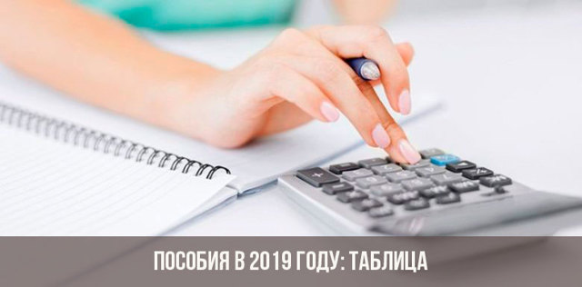 Производственная травма выплаты и компенсации в 2020 году