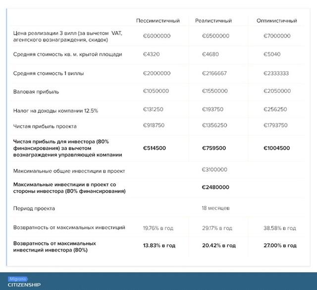 Гражданство Кипра в 2020 году - для россиян, как получить России, за инвестиции, при покупке недвижимости