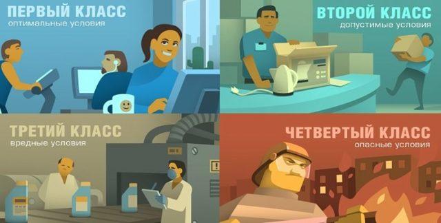 Как прописать условия труда на рабочем месте в трудовом договоре в 2020 году - образец