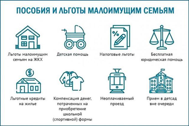Справка о доходах для малоимущих в 2020 году - образец, с работы, за сколько месяцев, МФЦ