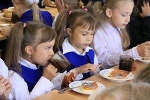 Компенсация школьного питания в 2020 году - бланк, скачать, заполненный, образец, заявление, в Москве