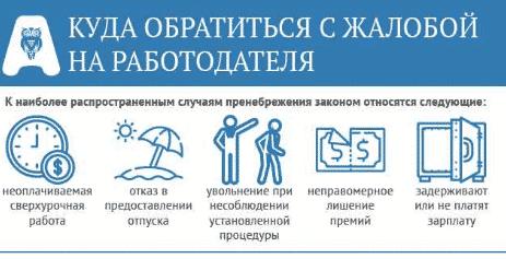 Жалоба в трудовую инспекцию (заявление) в 2020 году - образец о невыплате заработной платы