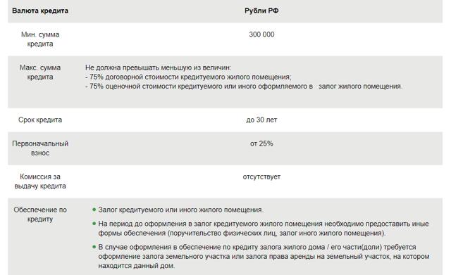 оплатить кредит альфа банк украина