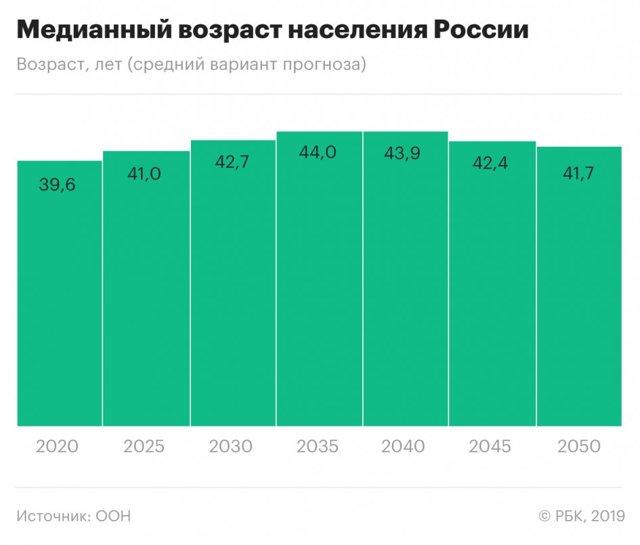 Сезонная миграция в 2020 году - что это такое, примеры, России, населения
