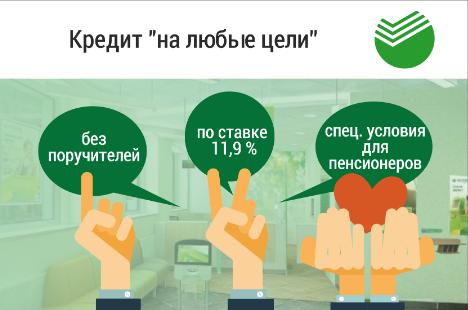 Какие документы нужны для получения ипотеки в 2020 году - оформления Сбербанка, квартиру, ВТБ 24