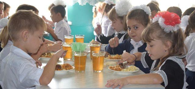 Оплата питания в школе в 2020 году - терминал, купить, безналичная система, через интернет